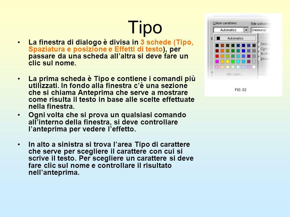 Tipo La finestra di dialogo è divisa in 3 schede (Tipo, Spaziatura e posizione e Effetti di testo), per passare da una scheda allaltra si deve fare un