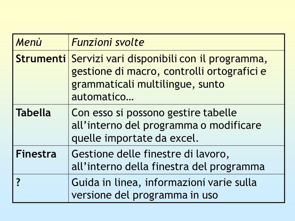 MenùFunzioni svolte StrumentiServizi vari disponibili con il programma, gestione di macro, controlli ortografici e grammaticali multilingue, sunto aut