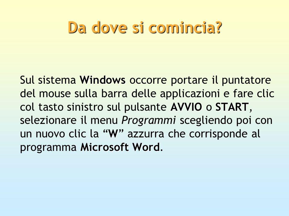 Da dove si comincia? Windows AVVIOSTART W Microsoft Word Sul sistema Windows occorre portare il puntatore del mouse sulla barra delle applicazioni e f
