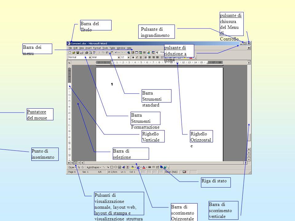 Barra Strumenti Formattazione Pulsanti di visualizzazione normale, layout web, layout di stampa e visualizzazione struttura Righello Orizzontal e Riga