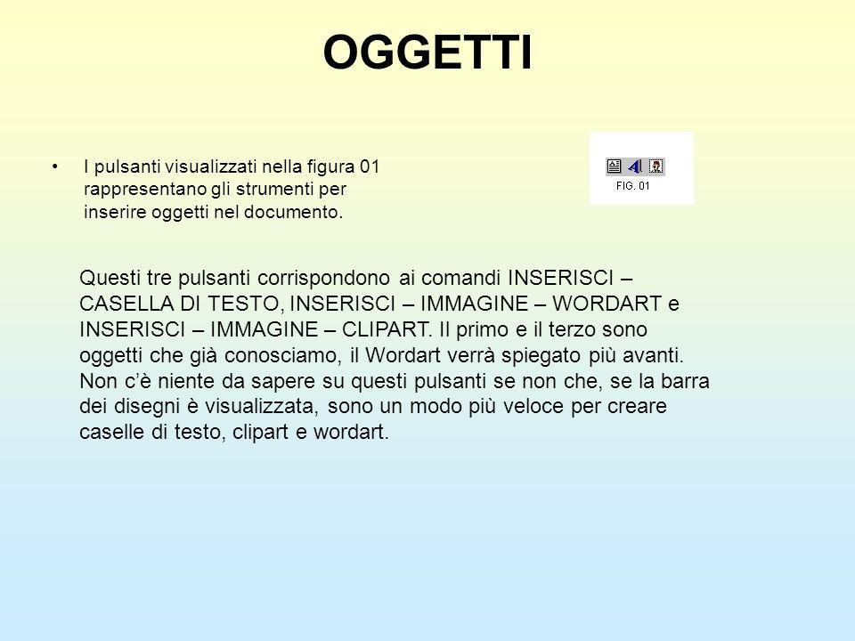 OGGETTI I pulsanti visualizzati nella figura 01 rappresentano gli strumenti per inserire oggetti nel documento. Questi tre pulsanti corrispondono ai c