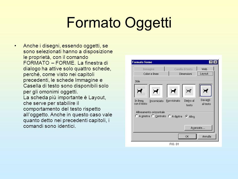 Formato Oggetti Anche i disegni, essendo oggetti, se sono selezionati hanno a disposizione le proprietà, con il comando FORMATO – FORME. La finestra d