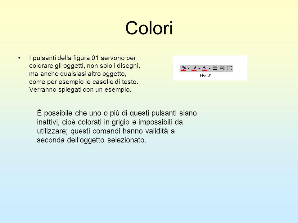 Colori I pulsanti della figura 01 servono per colorare gli oggetti, non solo i disegni, ma anche qualsiasi altro oggetto, come per esempio le caselle
