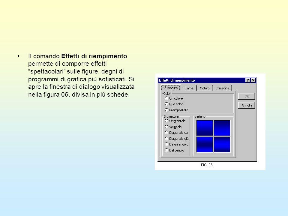 Il comando Effetti di riempimento permette di comporre effetti spettacolari sulle figure, degni di programmi di grafica più sofisticati. Si apre la fi