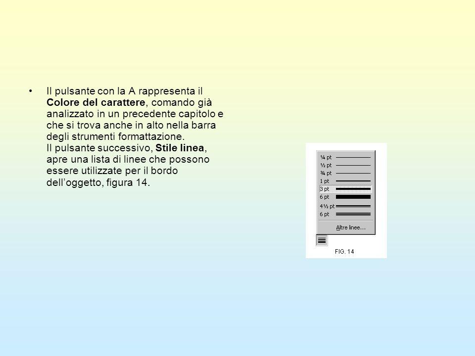 Il pulsante con la A rappresenta il Colore del carattere, comando già analizzato in un precedente capitolo e che si trova anche in alto nella barra de