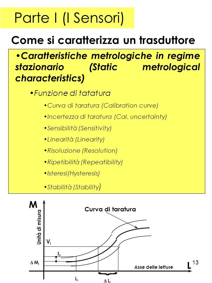 13 Parte I (I Sensori) Caratteristiche metrologiche in regime stazionario (Static metrological characteristics) Funzione di tatatura Curva di taratura