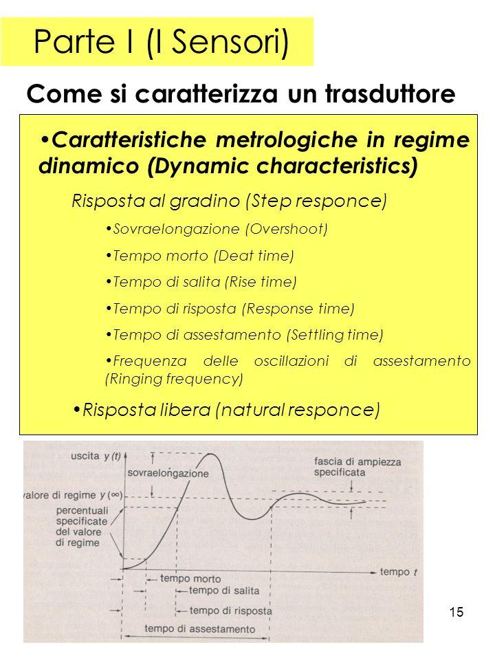 15 Parte I (I Sensori) Caratteristiche metrologiche in regime dinamico (Dynamic characteristics) Risposta al gradino (Step responce) Sovraelongazione