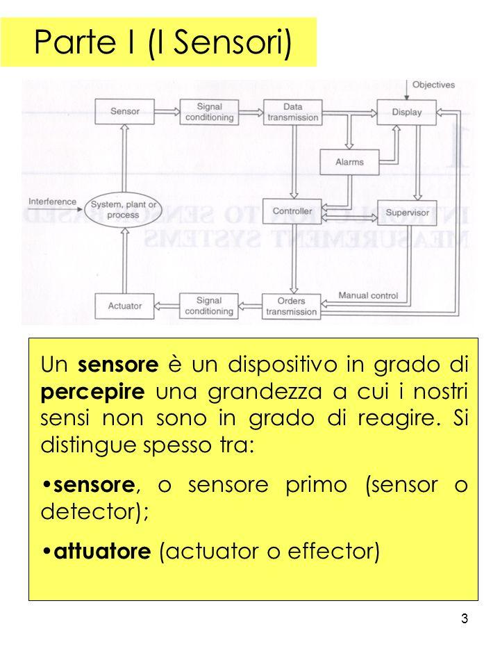 4 Parte I (I Sensori) Il sensore produce una variazione di un parametro duscita spesso non adatta alla successiva elaborazione.