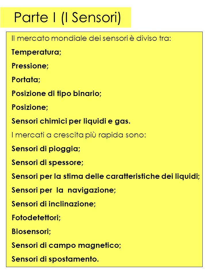 Parte I (I Sensori) Il mercato mondiale dei sensori è diviso tra: Temperatura; Pressione; Portata; Posizione di tipo binario; Posizione; Sensori chimi