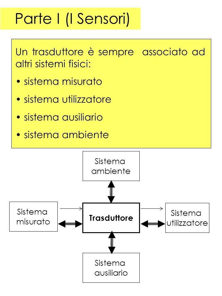 Parte I (I Sensori) La funzione di conversione : è la funzione che lega il segnale dingresso x(t) con il segnale duscita y(t) : x(t)=f[y(t)] Le grandezze dinfluenza sono tutte le grandezze fisiche attinenti al sistema misurato (con eccezione del misurando), allutilizzatore e allambiente, che influenzano il comportamento del trasduttore: x(t)=f[y(t),] La dipendenza dal tempo, dovuta allinvecchiamento dei materiali x(t)=f[y(t),,t] Il modello del trasduttore
