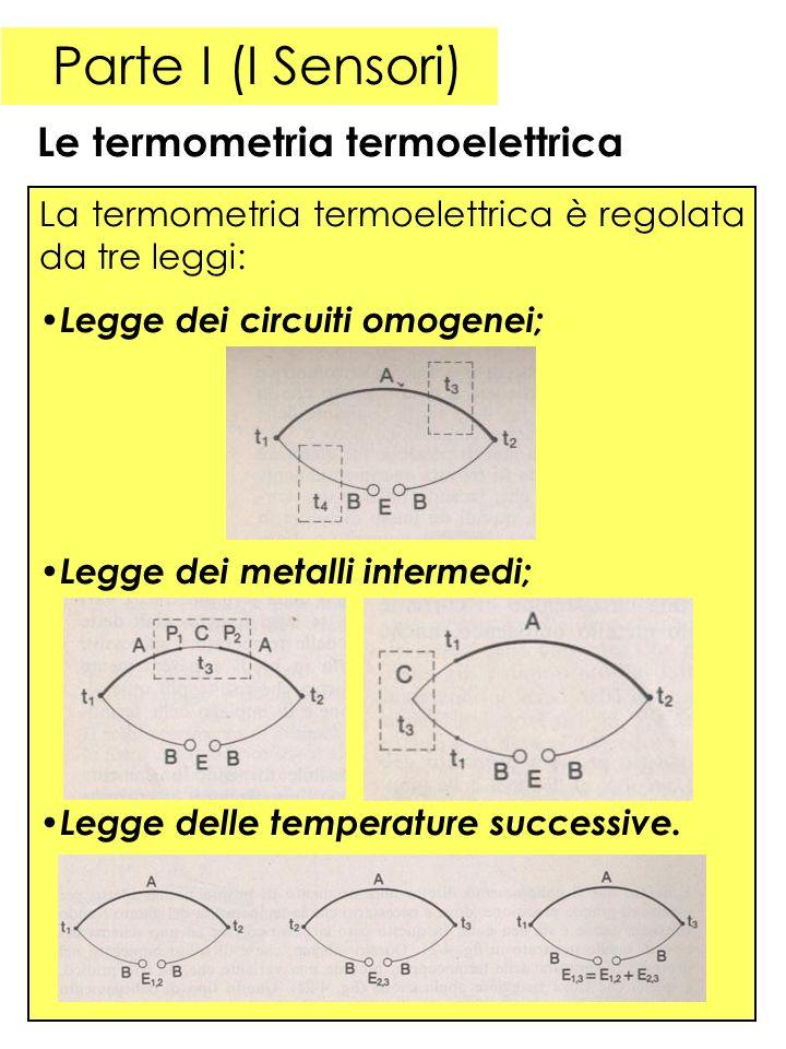 Parte I (I Sensori) Le termometria termoelettrica La termometria termoelettrica è regolata da tre leggi: Legge dei circuiti omogenei; Legge dei metalli intermedi; Legge delle temperature successive.