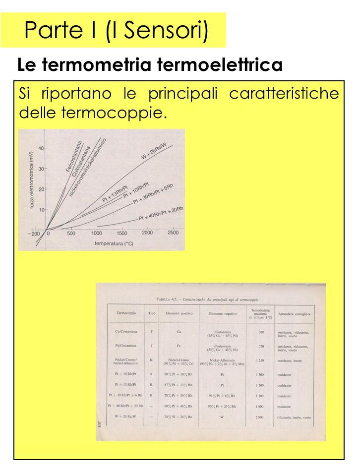 18 Parte I (I Sensori) Le termometria termoelettrica Si riportano le principali caratteristiche delle termocoppie.