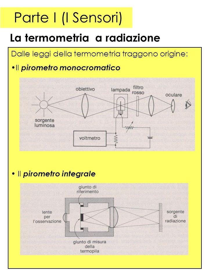 Parte I (I Sensori) La termometria a radiazione Dalle leggi della termometria traggono origine: Il pirometro monocromatico Il pirometro integrale