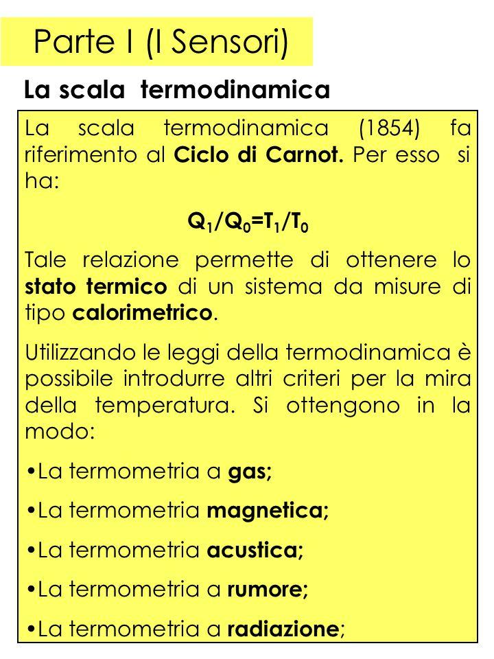 Parte I (I Sensori) La scala termodinamica La scala termodinamica (1854) fa riferimento al Ciclo di Carnot. Per esso si ha: Q 1 /Q 0 =T 1 /T 0 Tale re