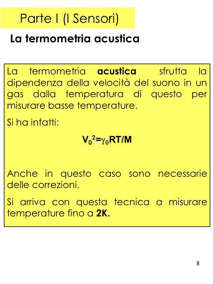 8 Parte I (I Sensori) La termometria acustica La termometria acustica sfrutta la dipendenza della velocità del suono in un gas dalla temperatura di questo per misurare basse temperature.