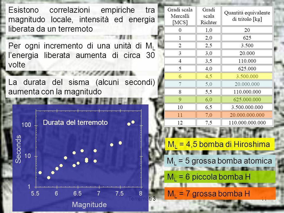 Terremoti 311 Esistono correlazioni empiriche tra magnitudo locale, intensità ed energia liberata da un terremoto Per ogni incremento di una unità di