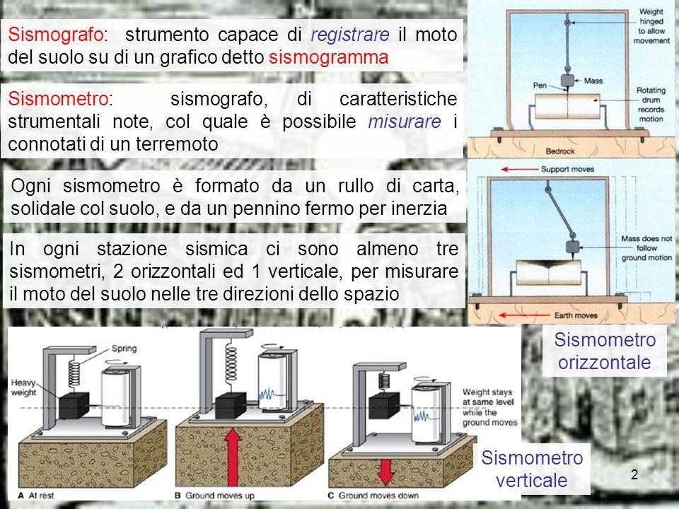 Terremoti 32 Sismografo: strumento capace di registrare il moto del suolo su di un grafico detto sismogramma Sismometro: sismografo, di caratteristich