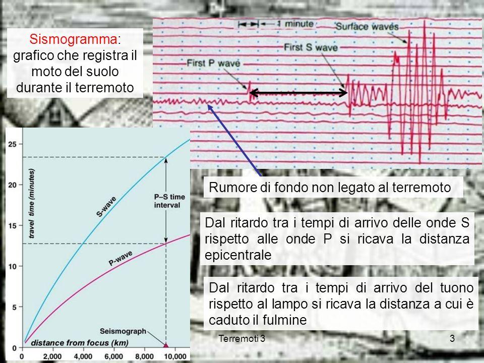 Terremoti 33 Sismogramma: grafico che registra il moto del suolo durante il terremoto Dal ritardo tra i tempi di arrivo delle onde S rispetto alle ond