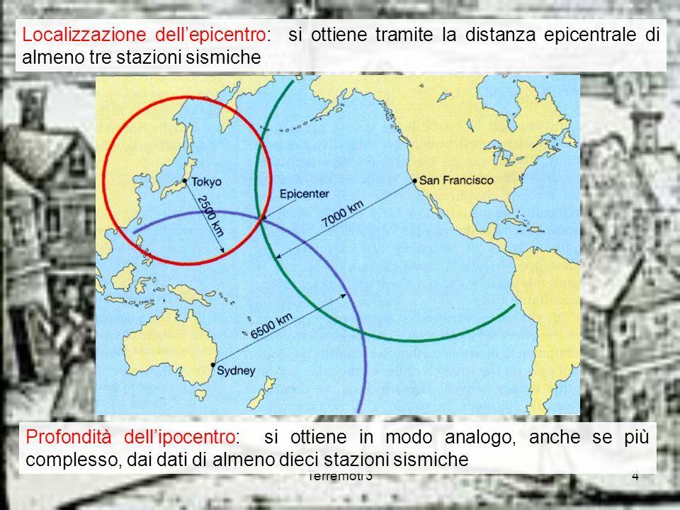 Terremoti 34 Localizzazione dellepicentro: si ottiene tramite la distanza epicentrale di almeno tre stazioni sismiche Profondità dellipocentro: si ott