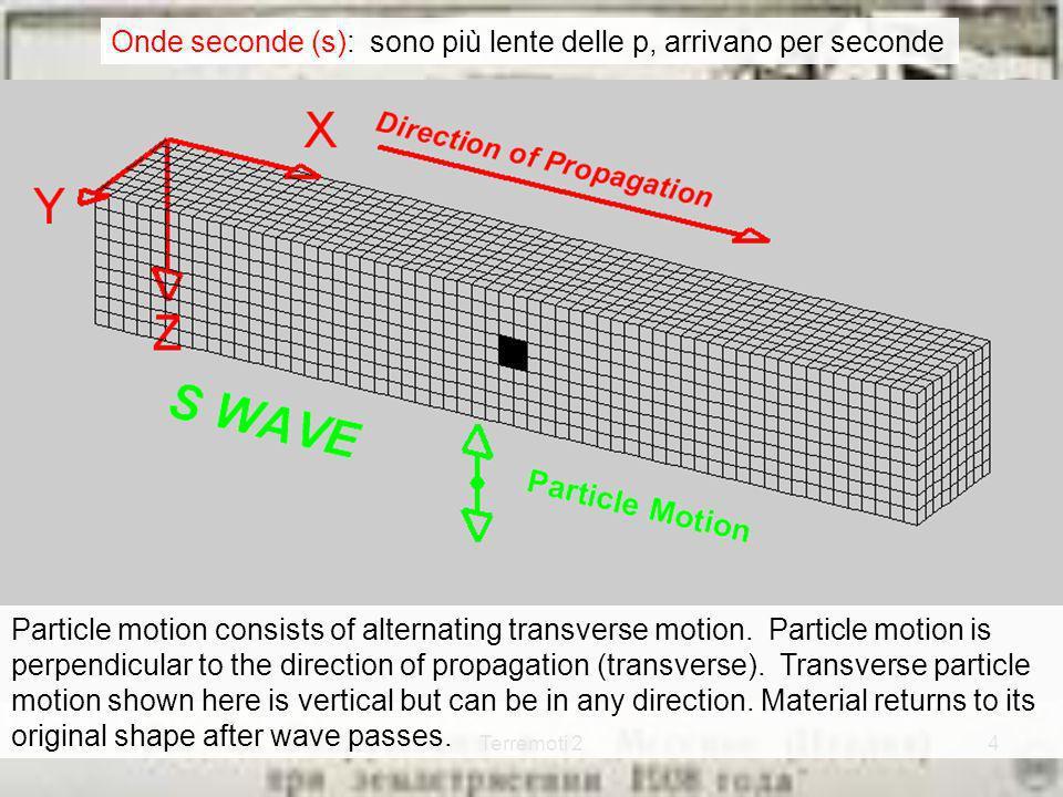 Terremoti 25 Le onde spaziali provocano nel suolo scosse sussultorie, con prevalente movimento verticale I manufatti sono costruiti innanzitutto per sopportare il proprio peso (sforzo verticale) Le onde spaziali hanno ampiezza minore delle altre Le onde spaziali provocano solo danni limitati ONDE SUPERFICIALI: partono dallepicentro, a causa dellarrivo delle onde spaziali, e si propagano solo lungo la superficie