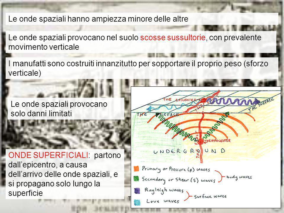 Terremoti 25 Le onde spaziali provocano nel suolo scosse sussultorie, con prevalente movimento verticale I manufatti sono costruiti innanzitutto per s