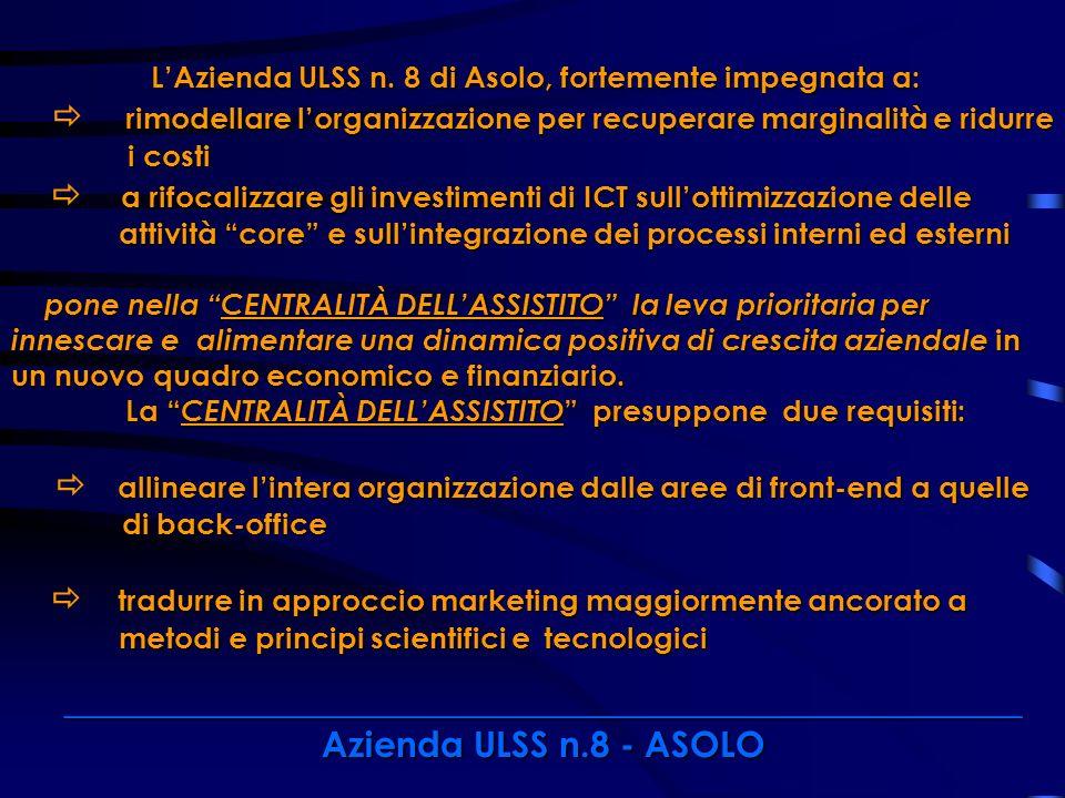 ______________________________________________________ Azienda ULSS n.8 - ASOLO In questo contesto lAzienda ha avviato progetti di CRM (Customer Relationship Management) volti ad estendere ed a rafforzare le relazioni con i propri assistiti e con il Territorio (assistiti / territorio in Rete).