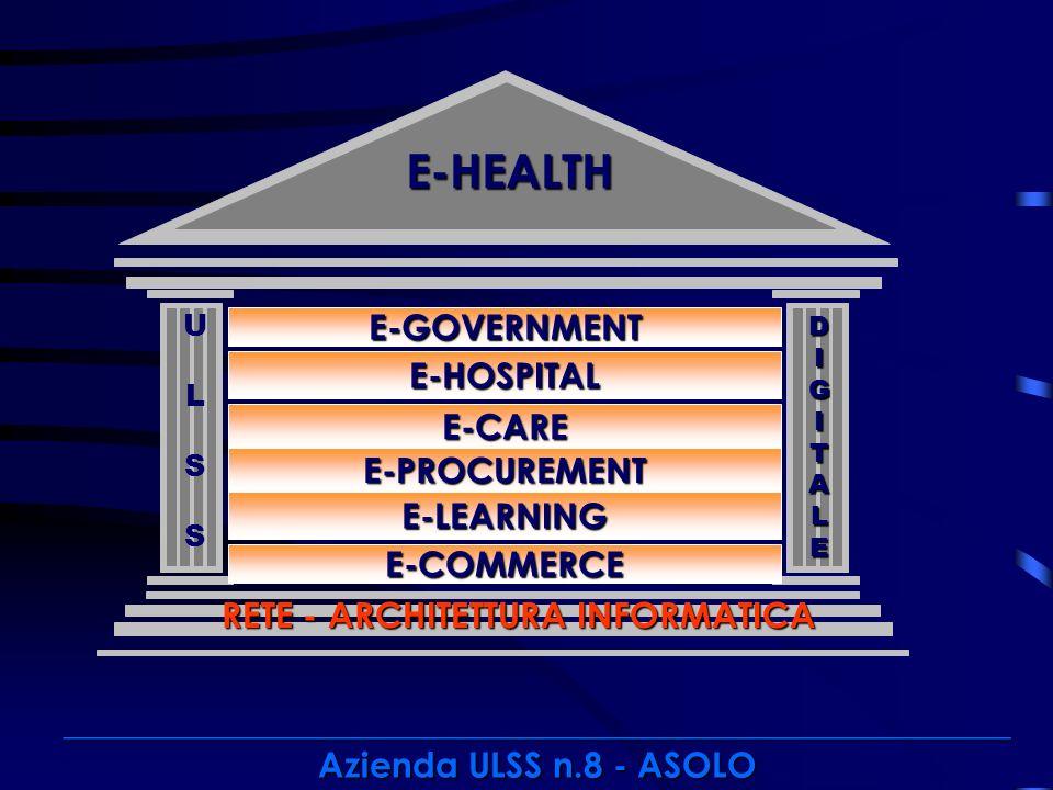 ______________________________________________________ In altre parole sviluppare le-health attraverso lattivazione di progetti web based di: In altre parole sviluppare le-health attraverso lattivazione di progetti web based di: e-government e-government dematerializzazione documentale archiviazione ottica archiviazione ottica firma digitale firma digitale posta elettronica posta elettronica protocollo informatico protocollo informatico controllo direzionale e controllo di gestione controllo direzionale e controllo di gestione fatturazione elettronica fatturazione elettronica ordinativi elettronici di pagamento e di incasso ordinativi elettronici di pagamento e di incasso