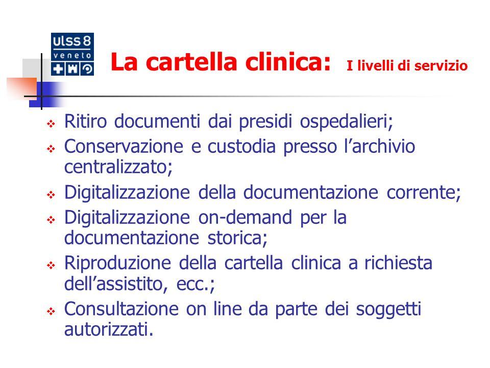 La cartella clinica: Lo schema funzionale