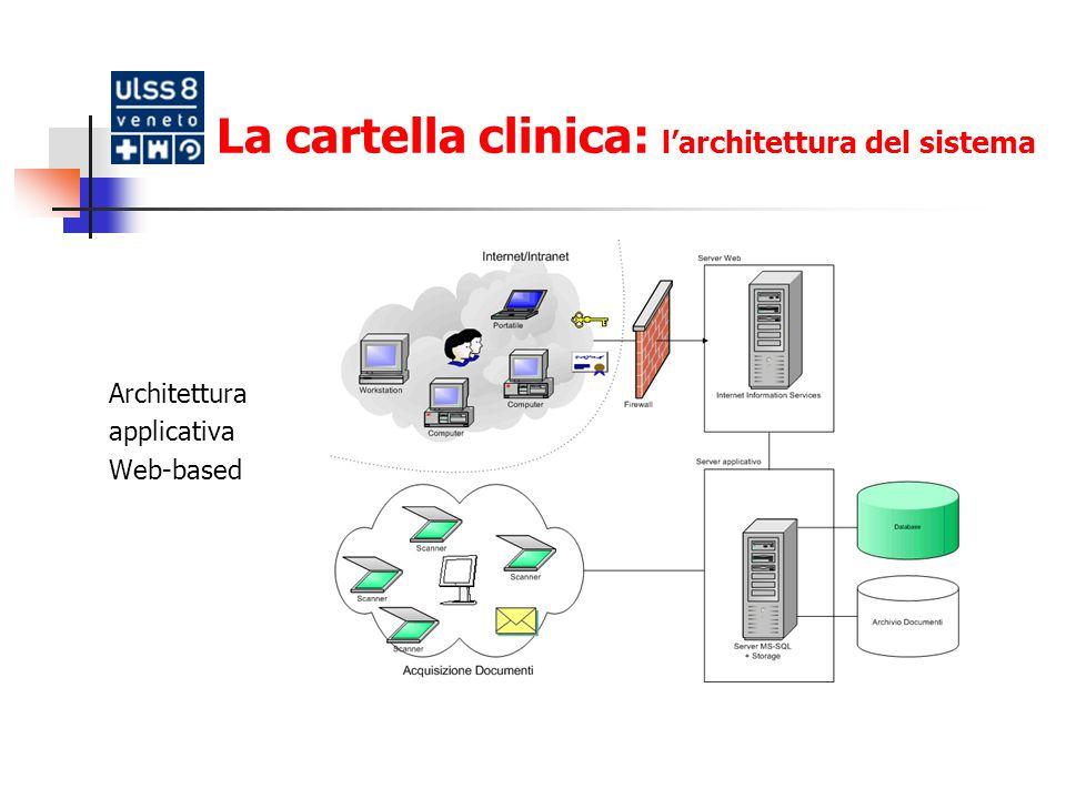 La cartella clinica: Le funzioni Le principali funzionalit à del sistema : acquisizione dei documenti; archiviazione documentale; firma digitale; consultazione Web.