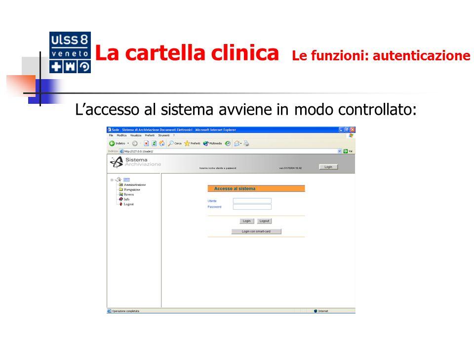 La ricerca è semplice ed intuitiva: La cartella clinica Le funzioni: ricerca