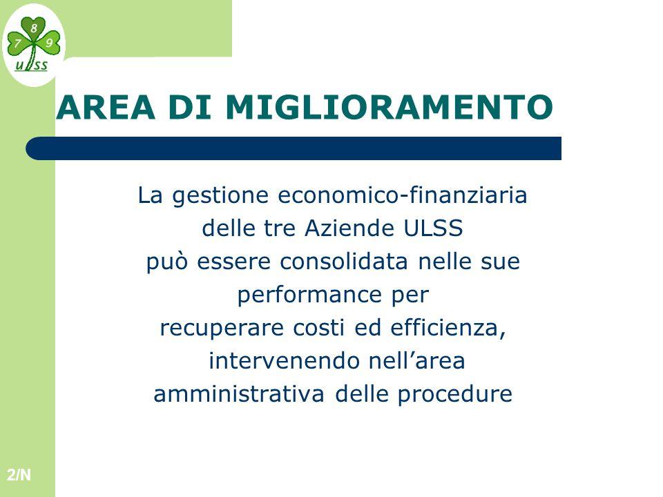 2/N AREA DI MIGLIORAMENTO La gestione economico-finanziaria delle tre Aziende ULSS può essere consolidata nelle sue performance per recuperare costi ed efficienza, intervenendo nellarea amministrativa delle procedure