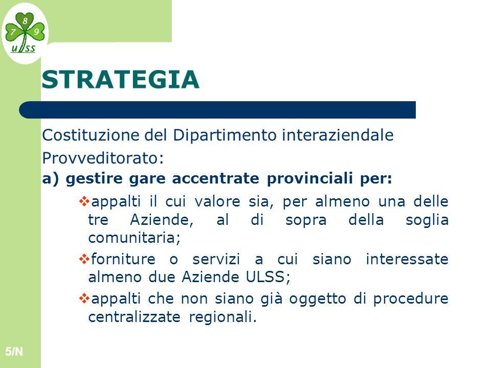 5/N STRATEGIA Costituzione del Dipartimento interaziendale Provveditorato: a) gestire gare accentrate provinciali per: appalti il cui valore sia, per