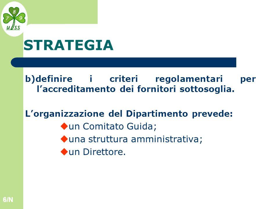 6/N STRATEGIA b)definire i criteri regolamentari per laccreditamento dei fornitori sottosoglia. Lorganizzazione del Dipartimento prevede: un Comitato