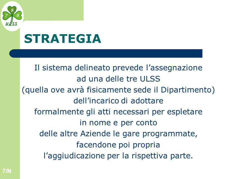 7/N STRATEGIA Il sistema delineato prevede lassegnazione ad una delle tre ULSS (quella ove avrà fisicamente sede il Dipartimento) dellincarico di adot