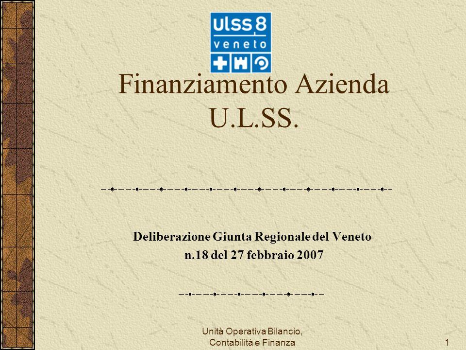 Unità Operativa Bilancio, Contabilità e Finanza1 Finanziamento Azienda U.L.SS.