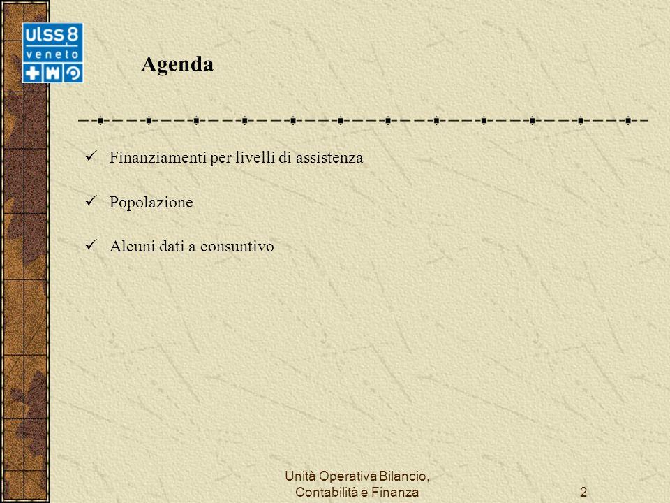 Unità Operativa Bilancio, Contabilità e Finanza2 Agenda Finanziamenti per livelli di assistenza Popolazione Alcuni dati a consuntivo