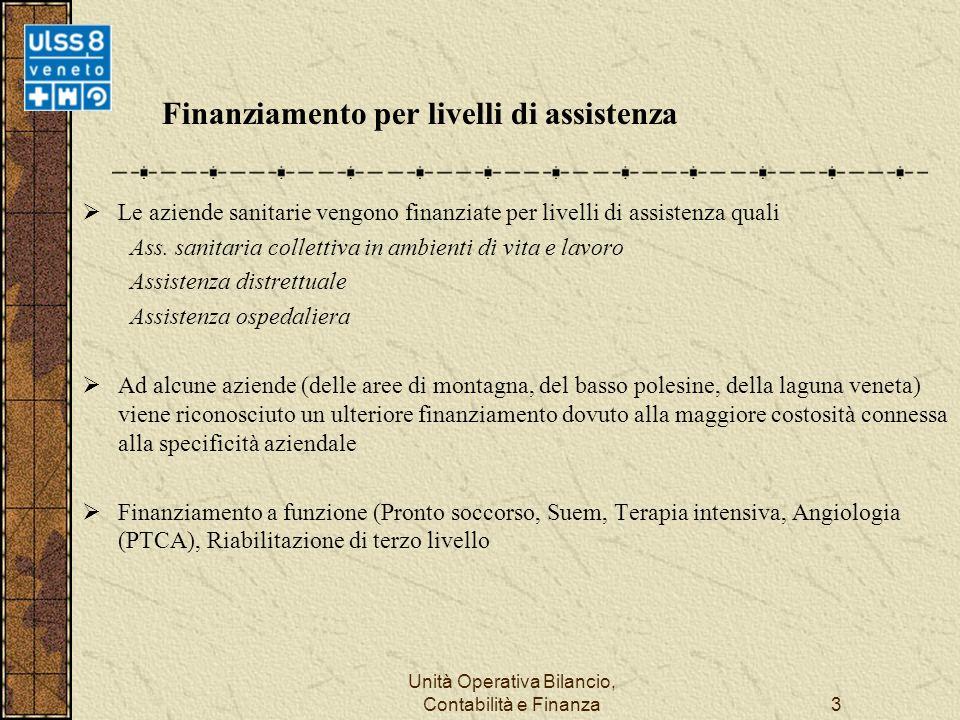 Unità Operativa Bilancio, Contabilità e Finanza3 Finanziamento per livelli di assistenza Le aziende sanitarie vengono finanziate per livelli di assistenza quali Ass.