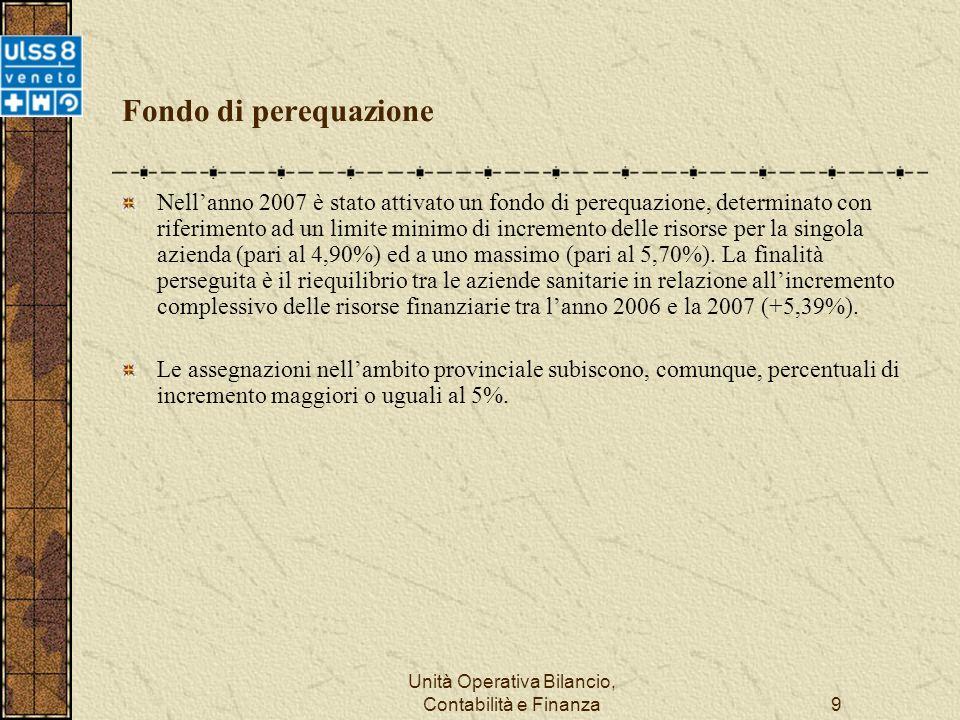 Unità Operativa Bilancio, Contabilità e Finanza9 Fondo di perequazione Nellanno 2007 è stato attivato un fondo di perequazione, determinato con riferimento ad un limite minimo di incremento delle risorse per la singola azienda (pari al 4,90%) ed a uno massimo (pari al 5,70%).