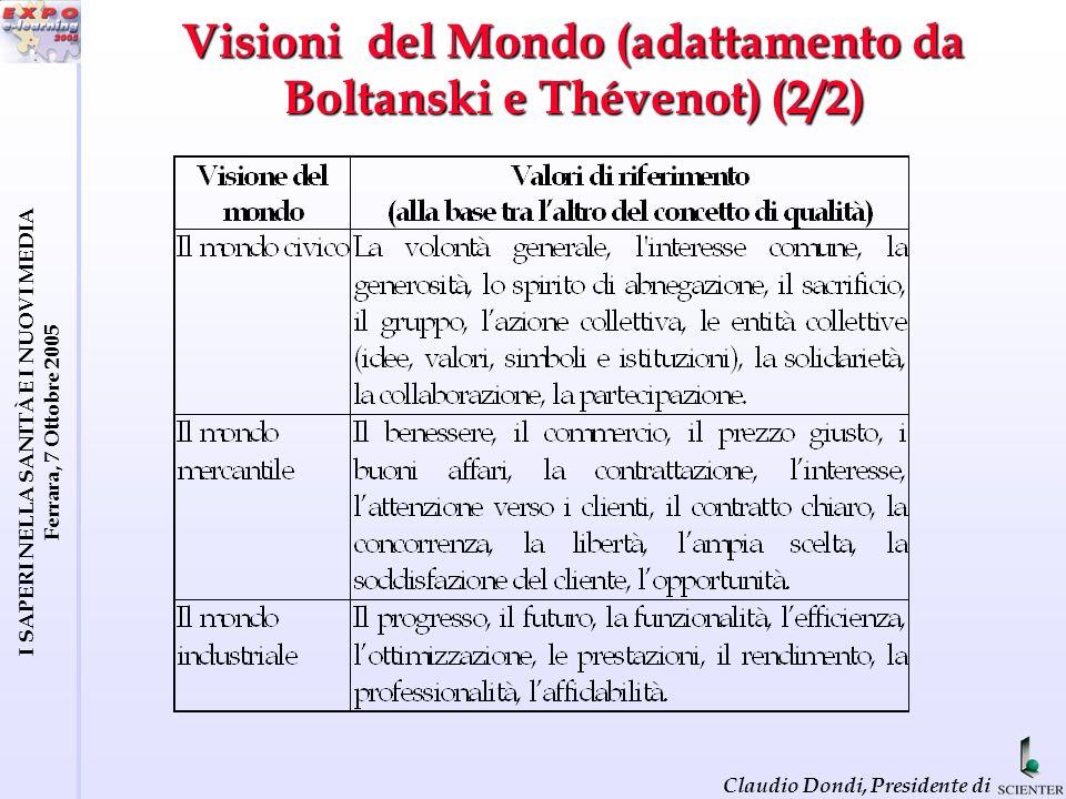 I SAPERI NELLA SANITÀ E I NUOVI MEDIA Ferrara, 7 Ottobre 2005 Claudio Dondi, Presidente di EFQUEL Workplan (1/4)