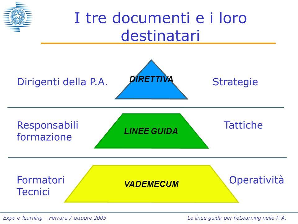 Expo e-learning – Ferrara 7 ottobre 2005 Le linee guida per leLearning nelle P.A. I tre documenti e i loro destinatari DIRETTIVA LINEE GUIDA VADEMECUM