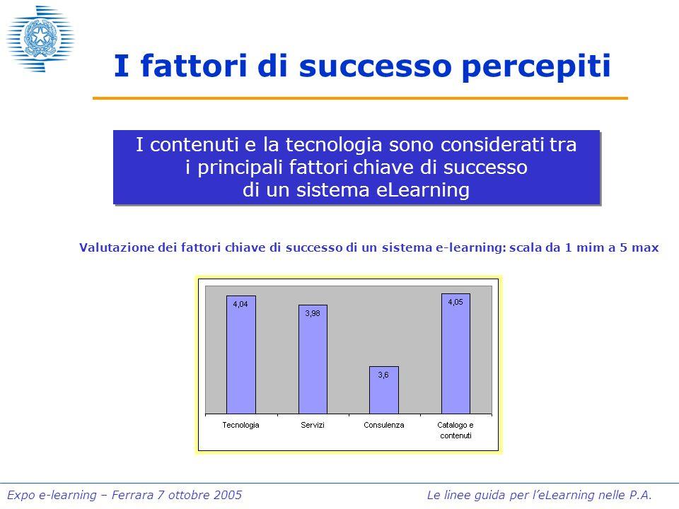 Expo e-learning – Ferrara 7 ottobre 2005 Le linee guida per leLearning nelle P.A. I fattori di successo percepiti I contenuti e la tecnologia sono con
