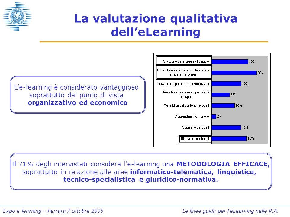 Expo e-learning – Ferrara 7 ottobre 2005 Le linee guida per leLearning nelle P.A. La valutazione qualitativa delleLearning Le-learning è considerato v