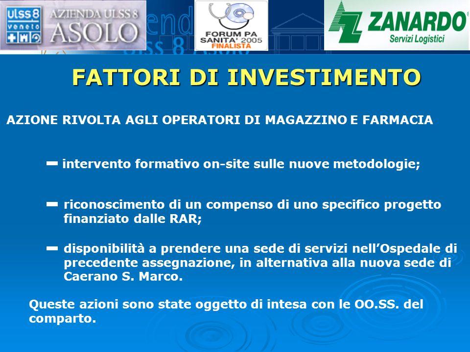 FATTORI DI INVESTIMENTO AZIONE RIVOLTA AGLI OPERATORI DI MAGAZZINO E FARMACIA intervento formativo on-site sulle nuove metodologie; riconoscimento di