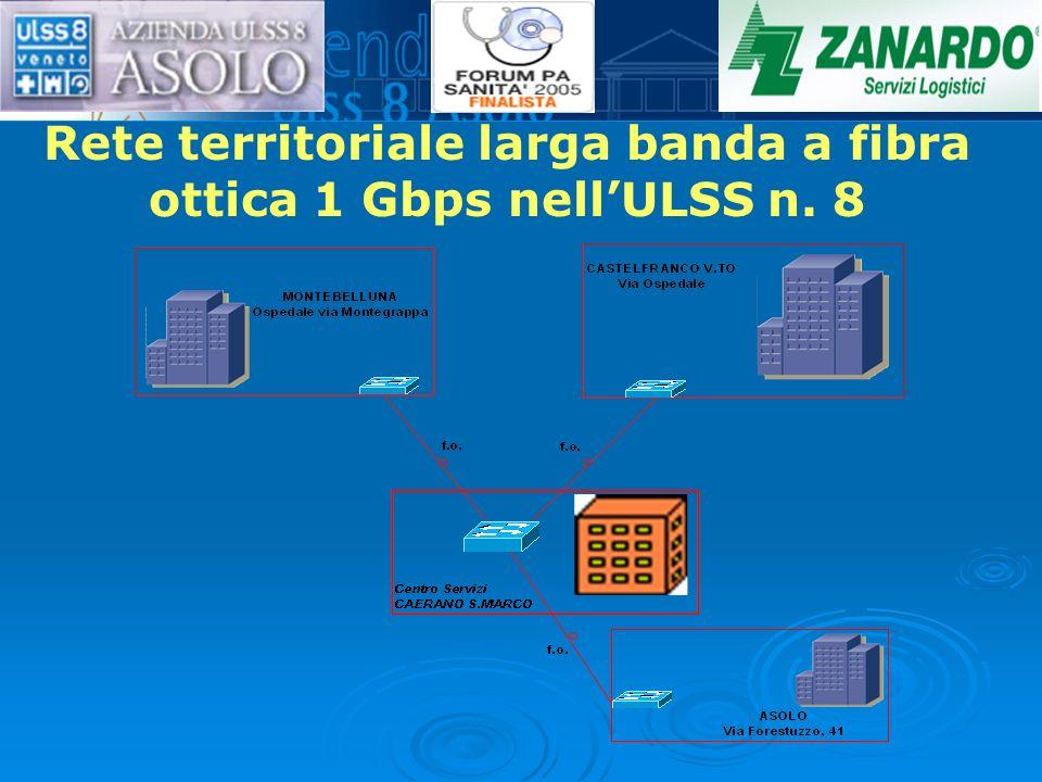 Rete territoriale larga banda a fibra ottica 1 Gbps nellULSS n. 8