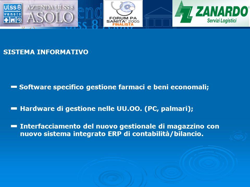 SISTEMA INFORMATIVO Software specifico gestione farmaci e beni economali; Hardware di gestione nelle UU.OO. (PC, palmari); Interfacciamento del nuovo