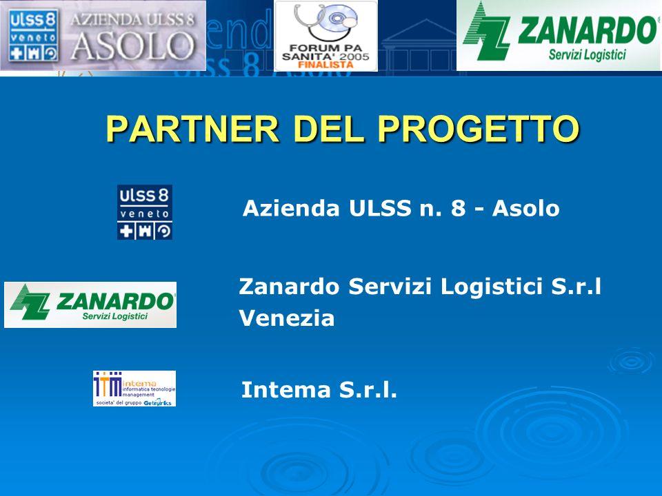 PARTNER DEL PROGETTO Azienda ULSS n. 8 - Asolo Zanardo Servizi Logistici S.r.l Venezia Intema S.r.l.