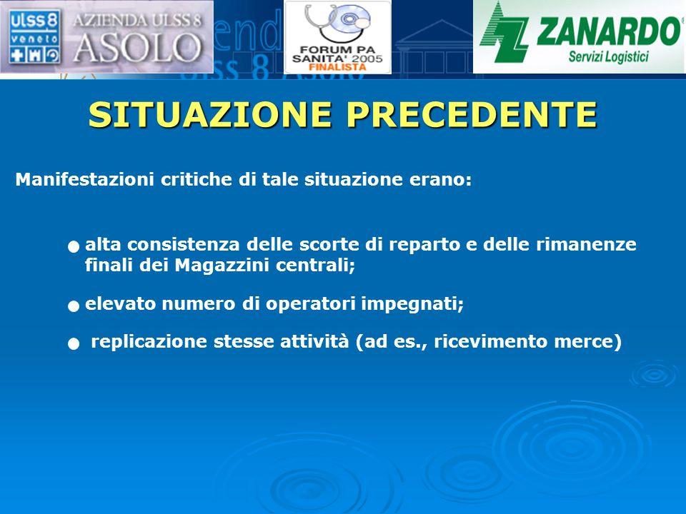 FATTORI DI INVESTIMENTO STRUTTURA DEL CENTRO SERVIZI DI LOGISTICA ULSS 8 A CAERANO S.