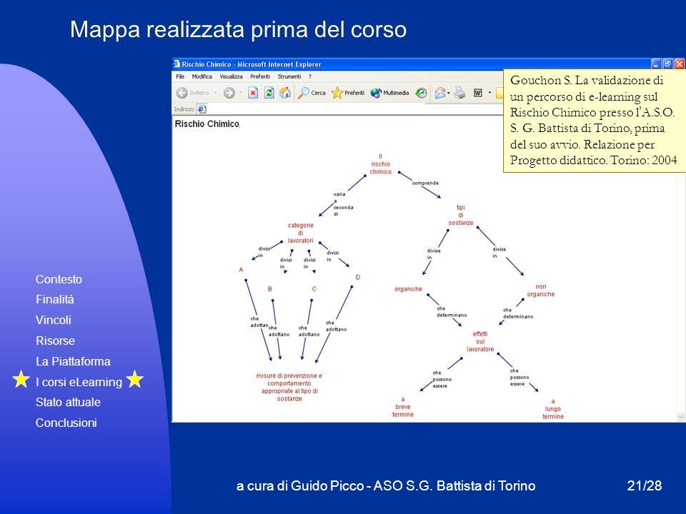 Contesto Finalità Vincoli Risorse La Piattaforma I corsi eLearning Stato attuale Conclusioni a cura di Guido Picco - ASO S.G. Battista di Torino21/28