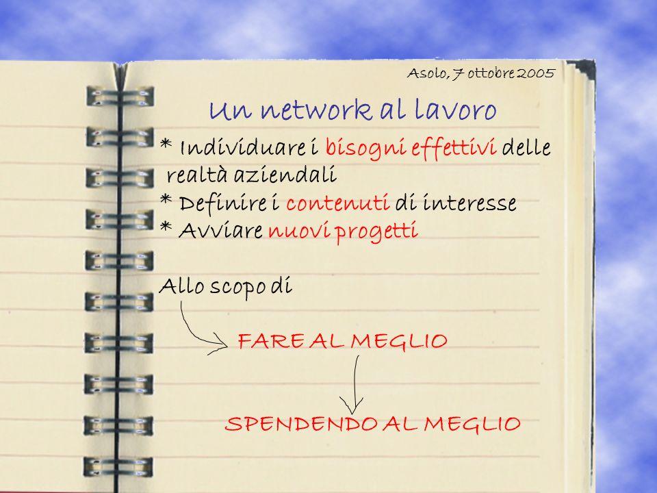 Un network al lavoro * Individuare i bisogni effettivi delle realtà aziendali * Definire i contenuti di interesse * Avviare nuovi progetti Allo scopo di FARE AL MEGLIO SPENDENDO AL MEGLIO Asolo, 7 ottobre 2005