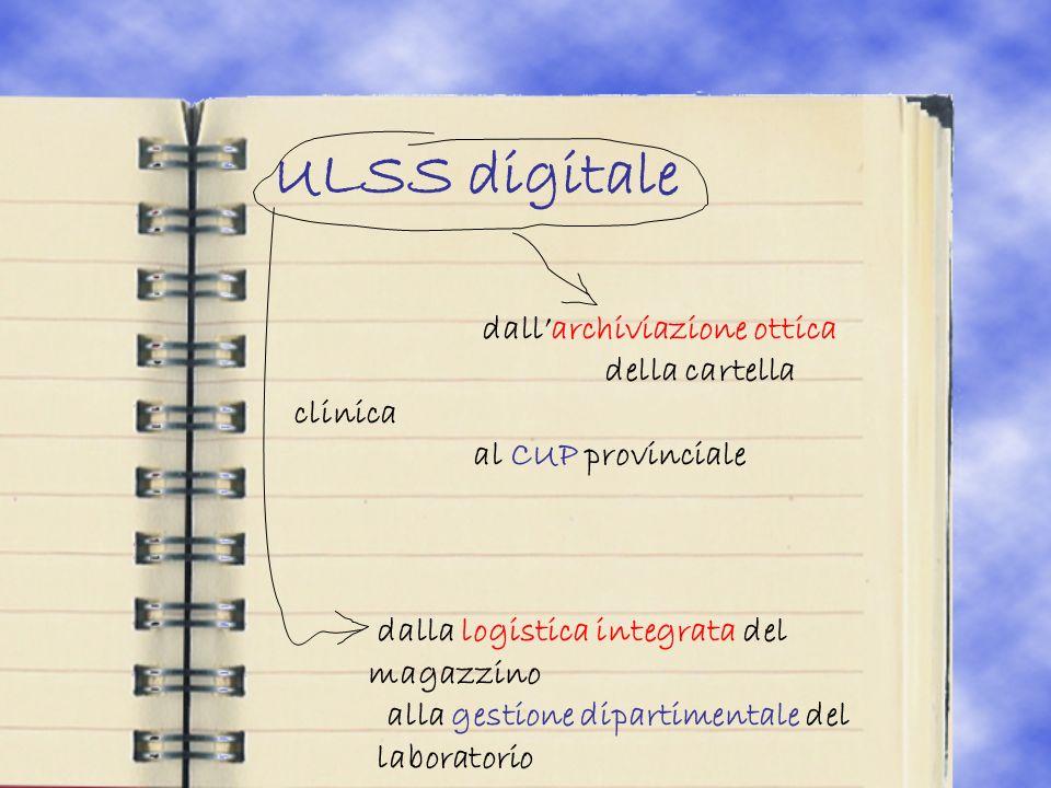 ULSS digitale dallarchiviazione ottica della cartella clinica al CUP provinciale dalla logistica integrata del magazzino alla gestione dipartimentale del laboratorio